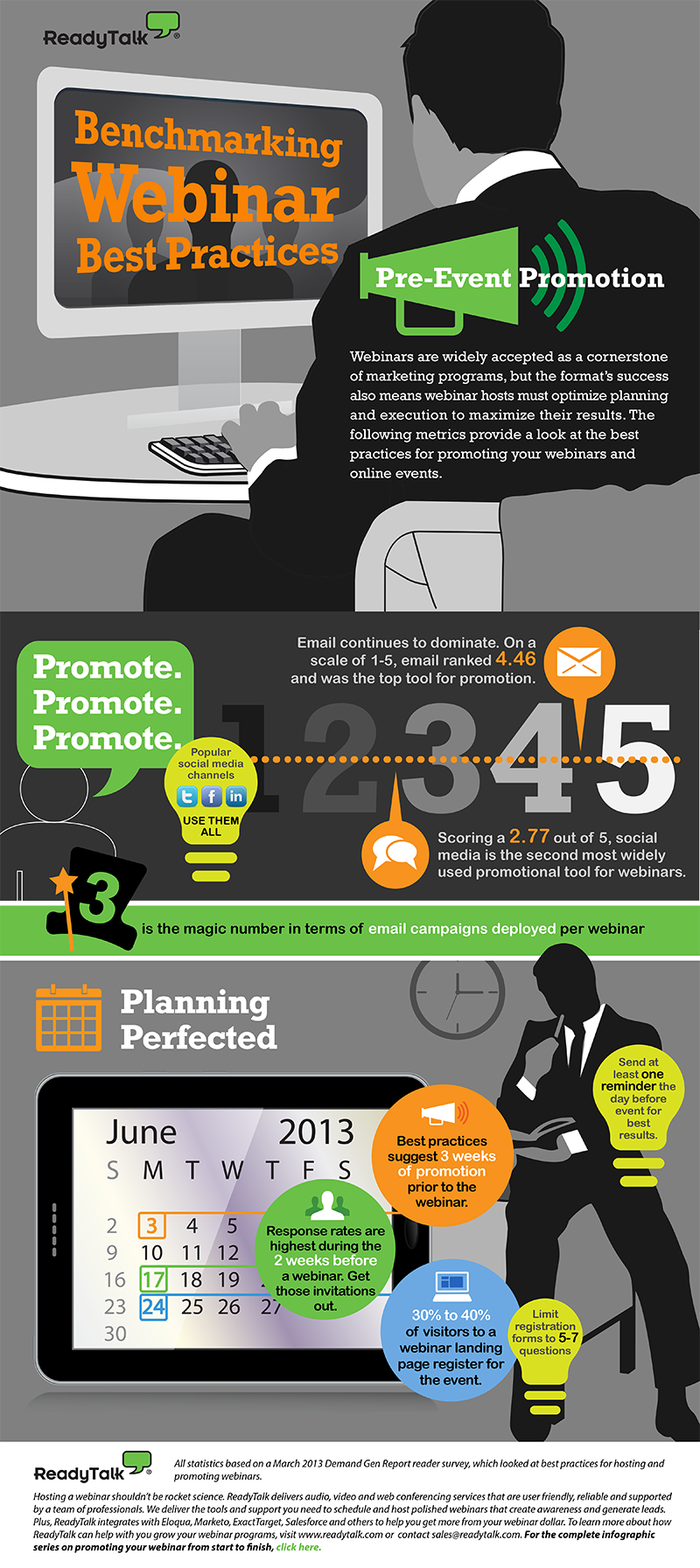 Infographic] Benchmarking Webinar Best Practices: Pre-Event | ReadyTalk