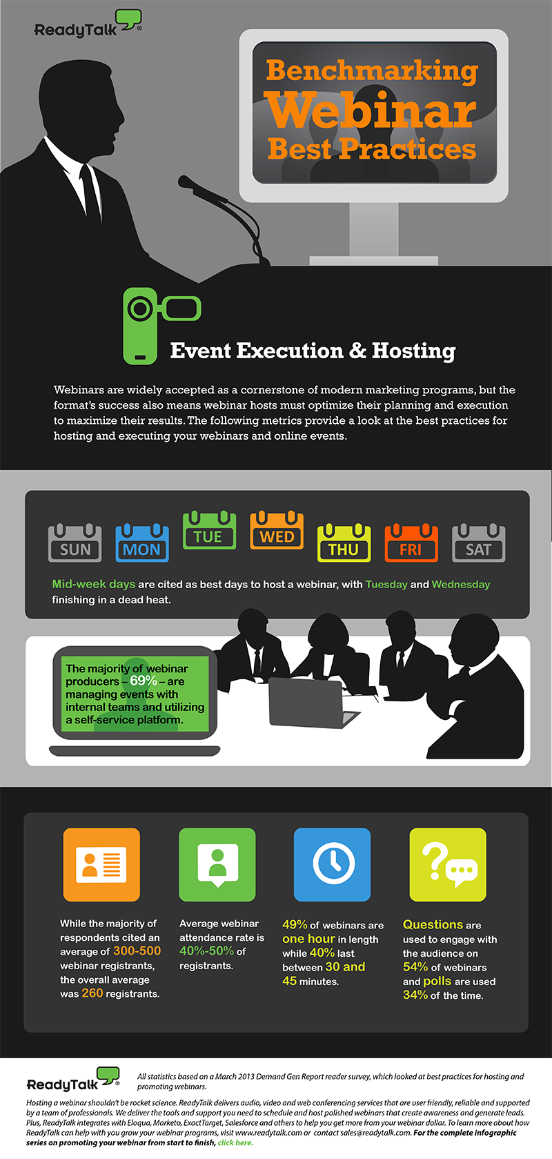 In-Event Webinar Best Practices - Infographic