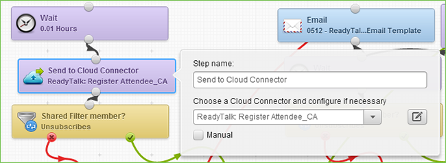 Eloqua Registration Connector Screenshot