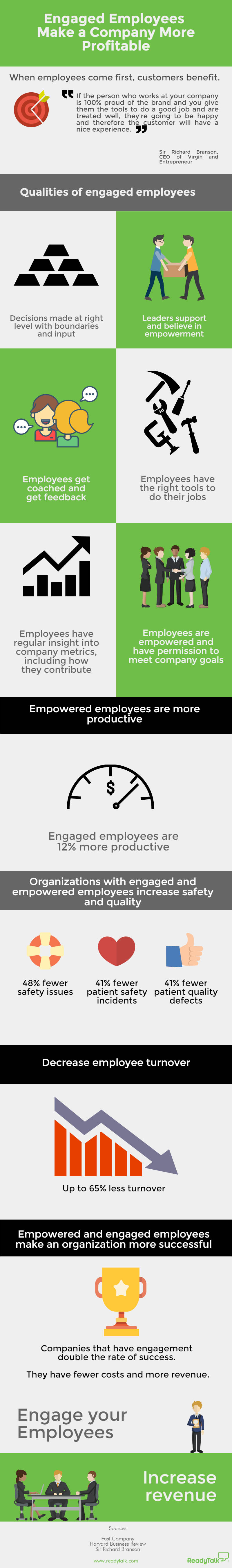Empowering employees leads to productivity